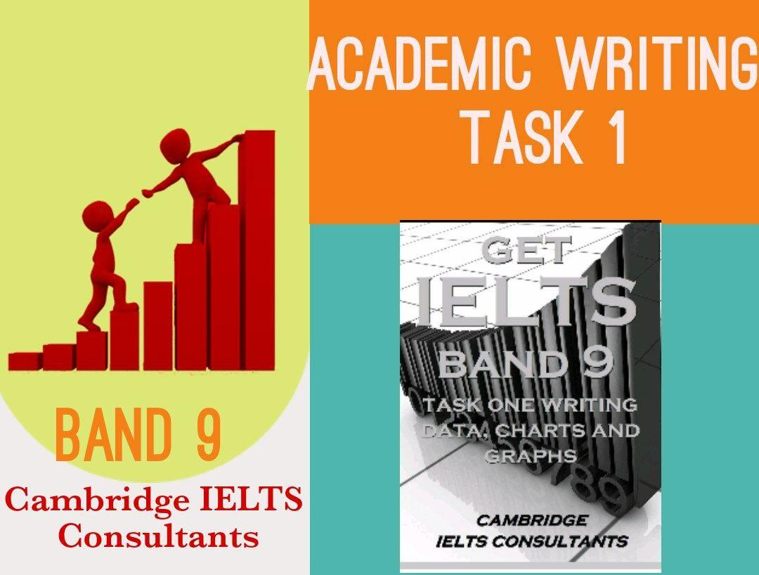 3. Get IELTS Band 9 writing task one, graphs, and data charts :